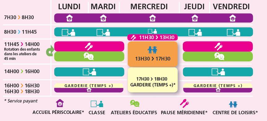 Cours Mathématiques Pessac  soutien scolaire à Mathématiques Pessac